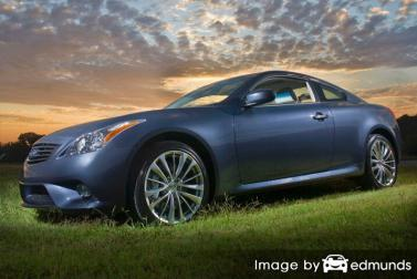 Insurance quote for Infiniti G35 in Lexington